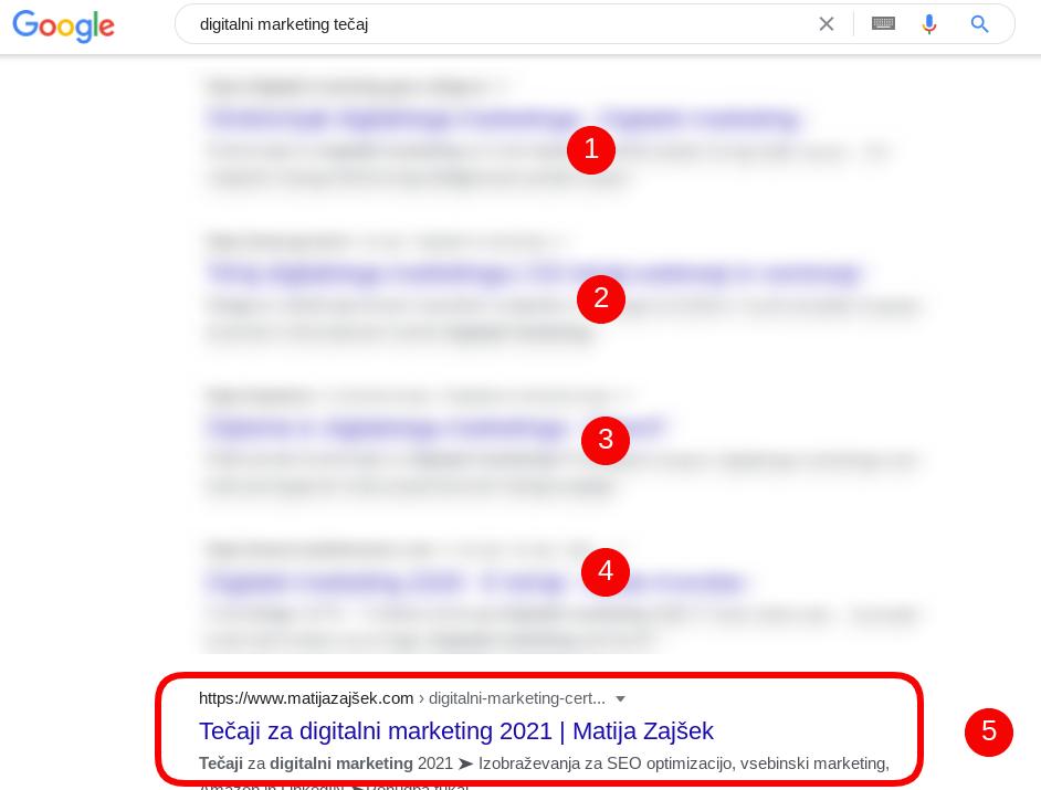 merjenje uvrstitev tečaji za digitalni marketing